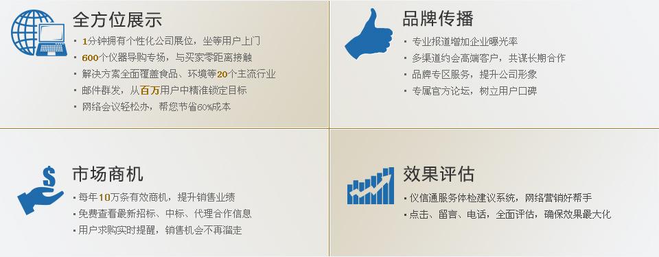全方位展示、品牌传播、市场商机、效果评估